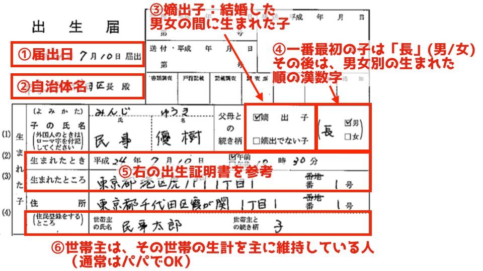出生届の書き方をわかりやすく解説!